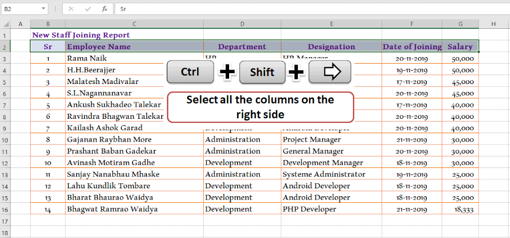 Ctrl + Shift + Right Arrow - Selecting the cell on the right side 30 Excel shortcut keys that make Excel user friendly | Learn Excel Shortcut Keys in Details